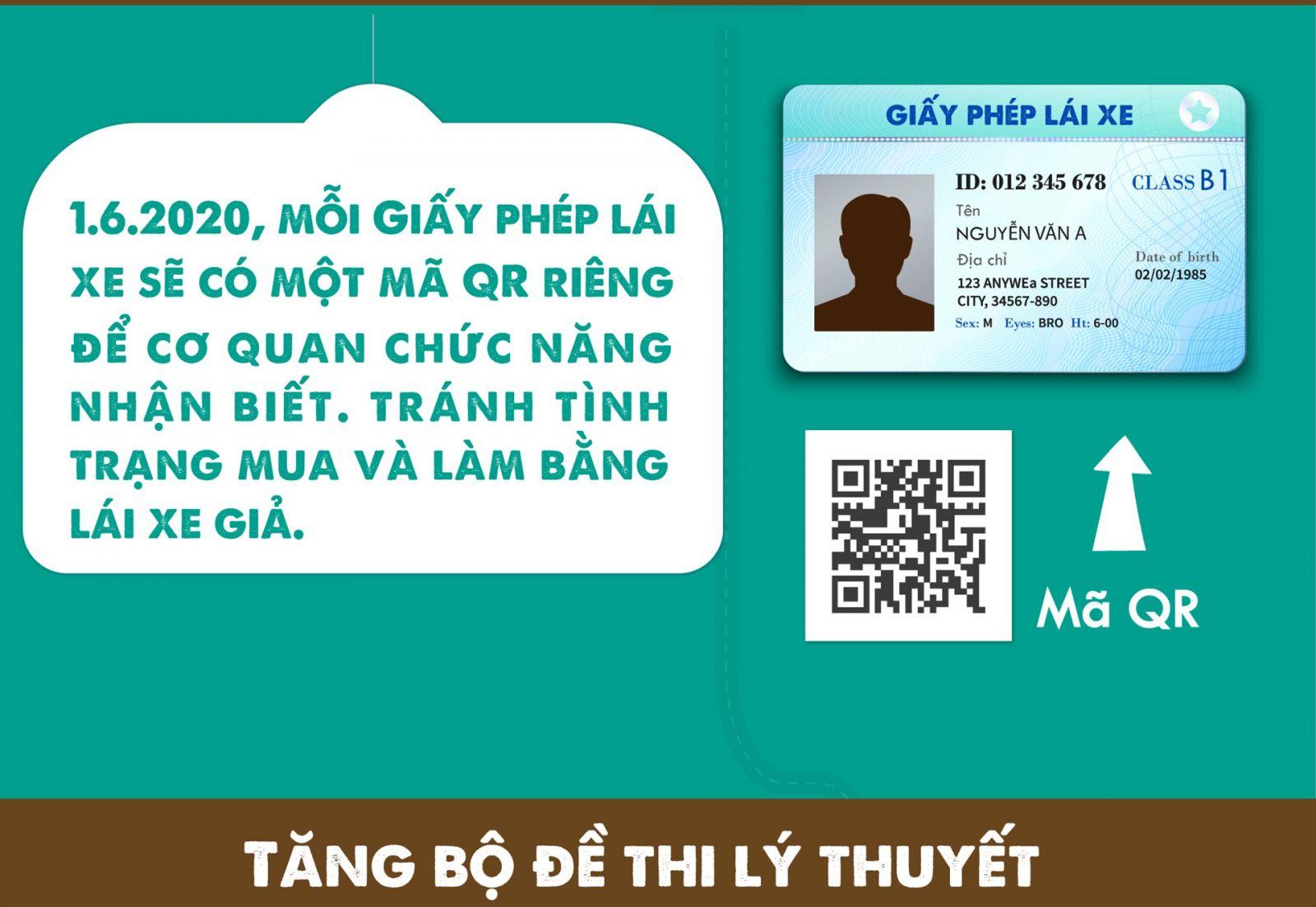 Cấp giấy phép lái xe mẫu mới - Học lái xe ô tô quận Bình Thạnh