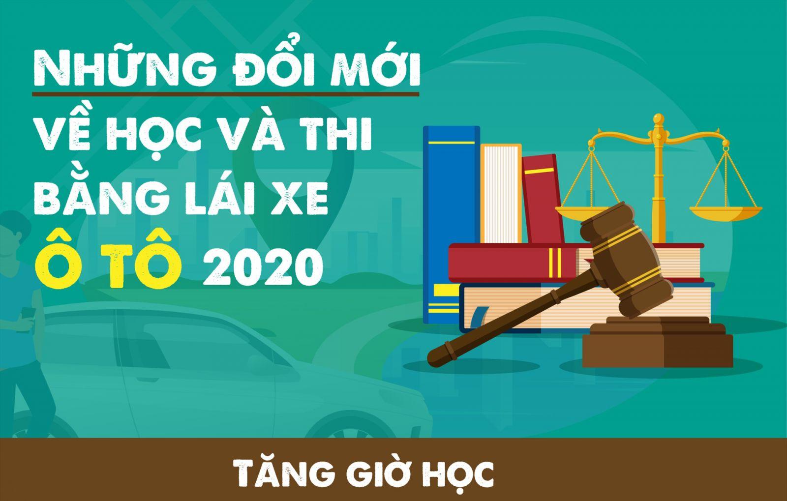Học lái xe ô tô quận Bình Thạnh - Tăng giờ học